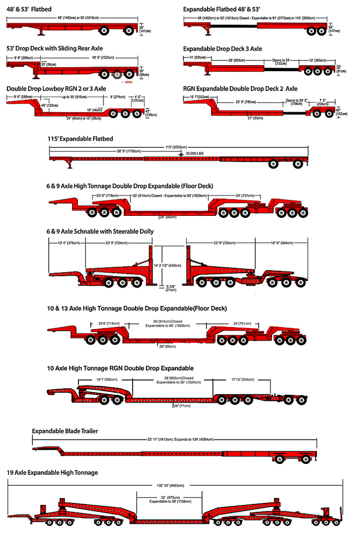 Different trailers for heavy equipment